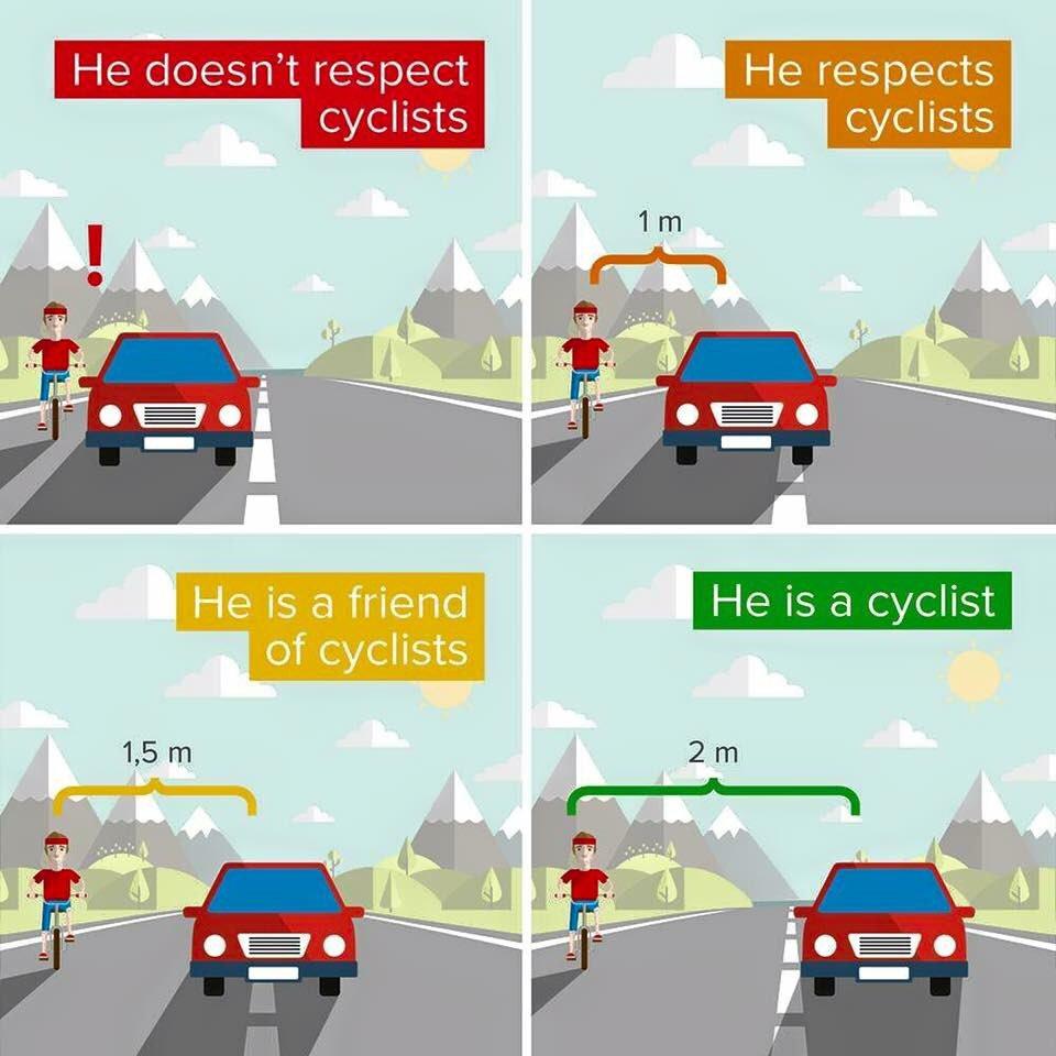 Dépassement des cyclistes